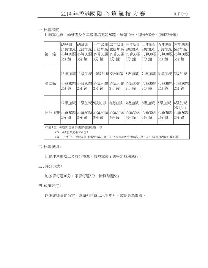 國際心算暨數學比賽_appendix